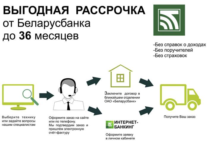 Рассрочка от Беларусбанка